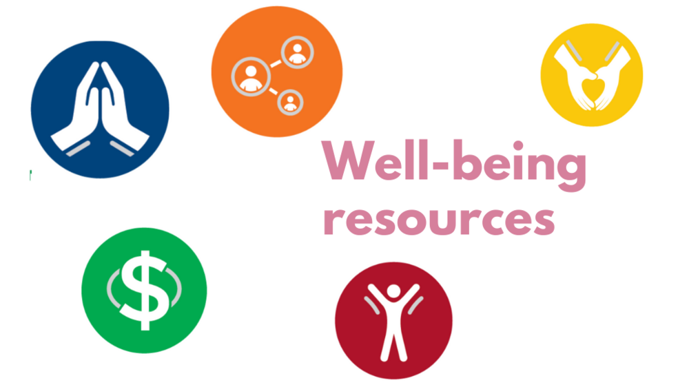 Well Being Resources Web